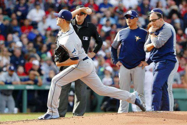 Jake Odorizzi Jake Odorizzi Stats News Pictures Bio Videos Tampa Bay Rays ESPN