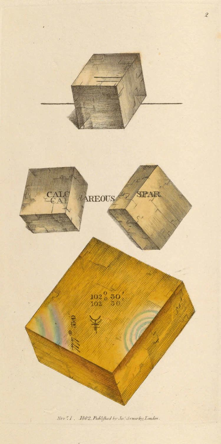 James Sowerby JAMES SOWERBY 1757 1822 ltemgtBritish Mineralogy or