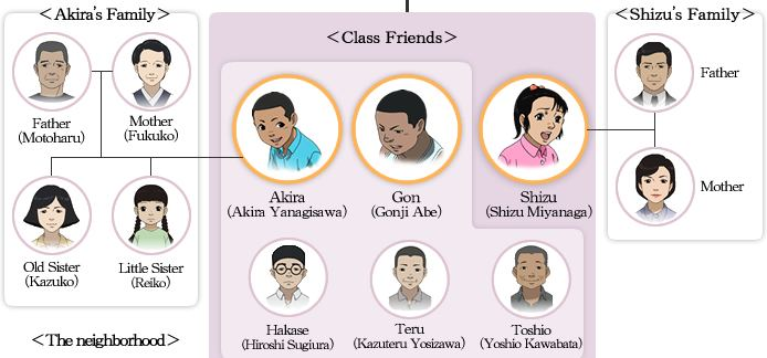 Japan, Our Homeland JAPAN Our Homeland Characters
