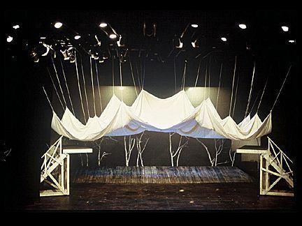 Jaroslav Malina (scenographer) Jaroslav Malina Set design Stage design and Scenic design