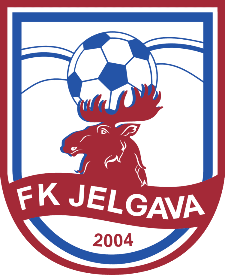 Jelgava in the past, History of Jelgava
