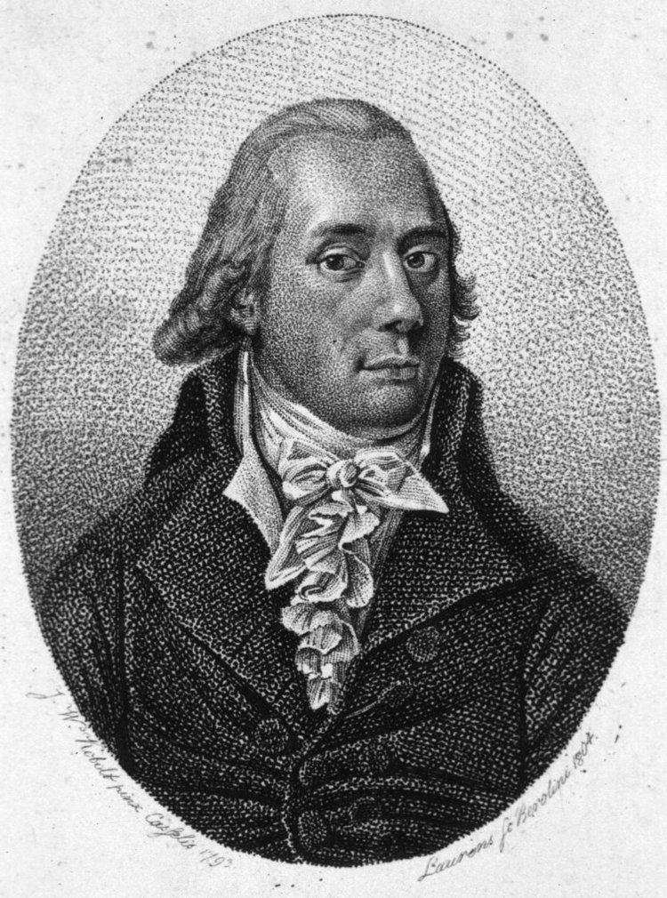 Johann Friedrich Blumenbach httpsuploadwikimediaorgwikipediacommons99