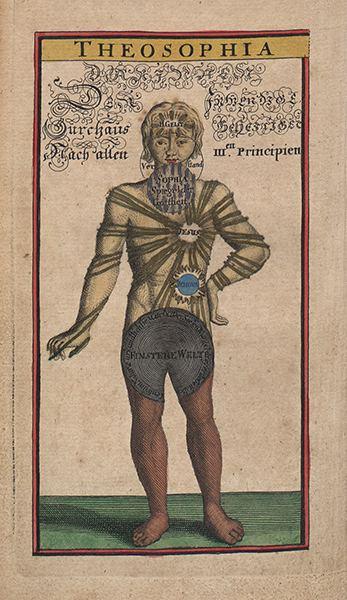 Johann Georg Gichtel Of the three principles and worlds in man 1736 Mystic Pinterest