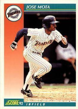 José Mota (baseball) Jose Mota Baseball Statistics 19831996