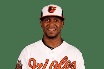 Julio Borbón Julio Borbn Baltimore Major League Baseball Yahoo Sports