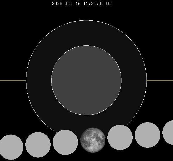 July 2038 lunar eclipse