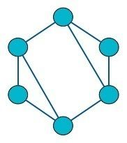 K-edge-connected graph