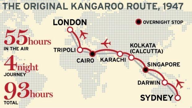 Kangaroo Route - Alchetron, The Free Social Encyclopedia