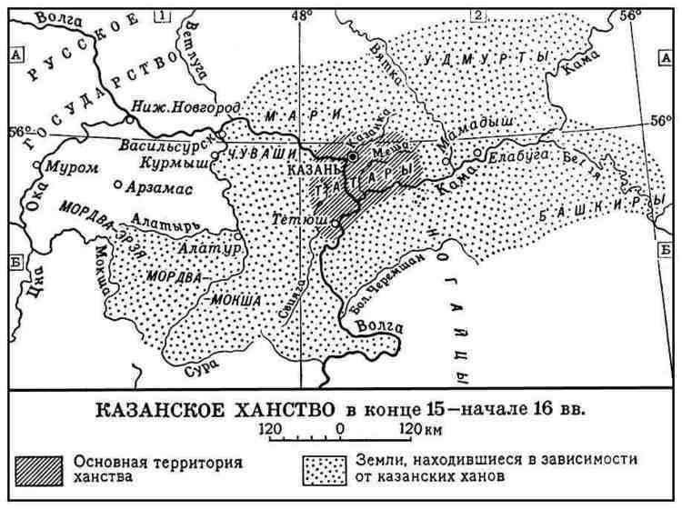 Kazan in the past, History of Kazan