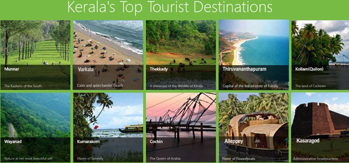 Kerala Tourist places in Kerala