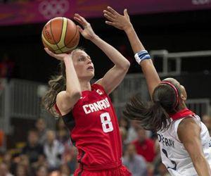 Kim Gaucher GET TO KNOWKIM GAUCHER Canada Basketball