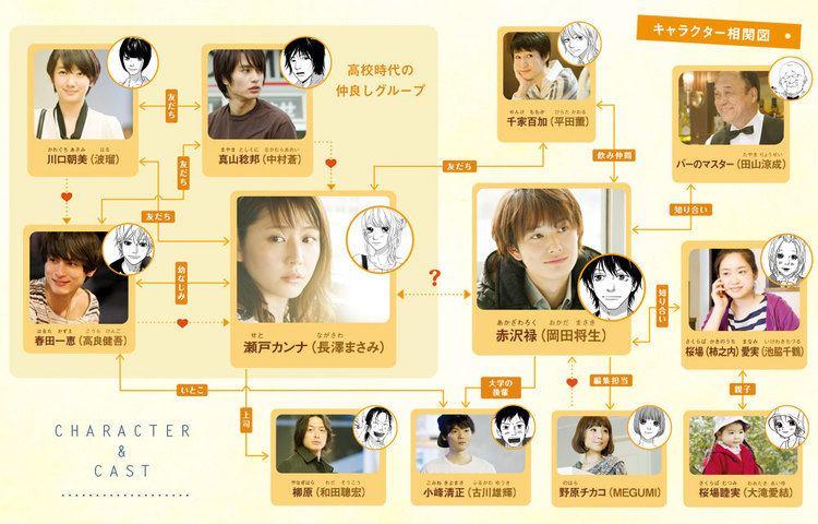 Kiyoku Yawaku Beyond the Memories Kiyoku Yawaku Dramastyle