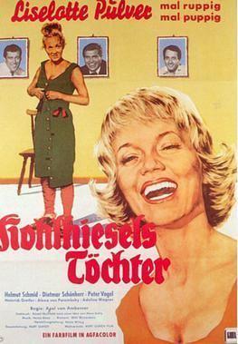 Kohlhiesel's Daughters (1962 film) Kohlhiesels Daughters 1962 film Wikipedia