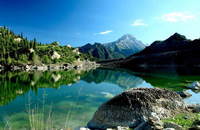 Korla Beautiful Landscapes of Korla