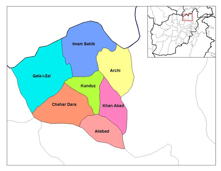 Kunduz Province in the past, History of Kunduz Province