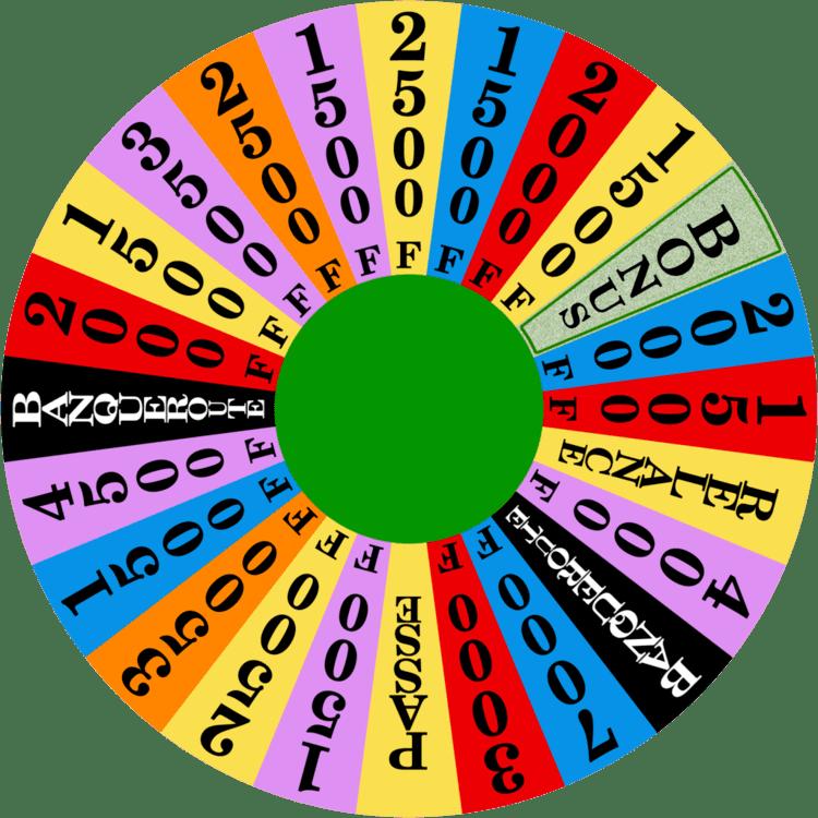 La Roue de la fortune La Roue de la Fortune 1991 round 2 by wheelgenius on DeviantArt