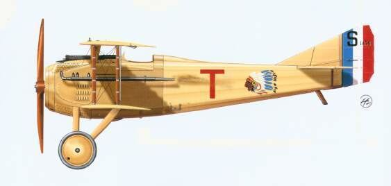 Lafayette Escadrille Lafayette Escadrille Pilots History Behind the Movie 39Flyboys39