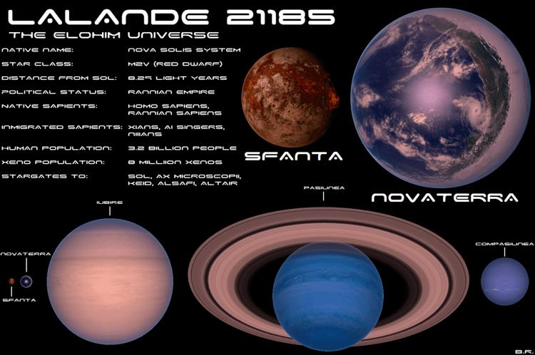 Lalande 21185 Lalande 21185 by BinaryRising on DeviantArt