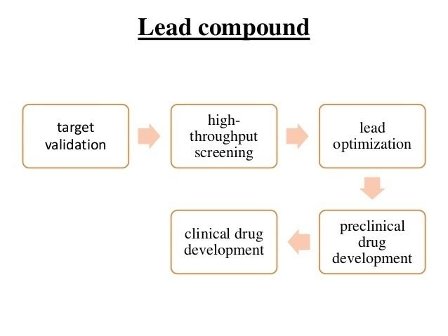 Lead compound Drug designing and enzymology