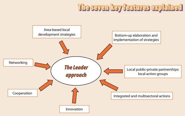 area based development approach - 591×371