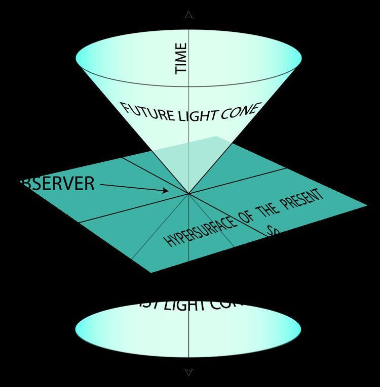 Light-front computational methods