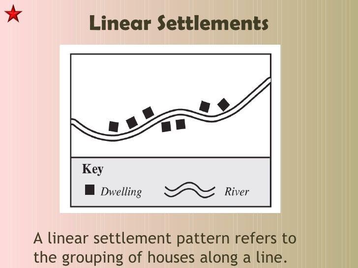 Linear settlement Settlement Patterns