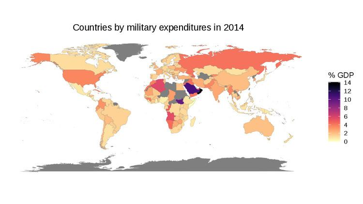 List of countries by military expenditures