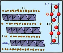 Lithium cobalt oxide Imaging Lithium Atoms One Angstrom Microscope39s observations