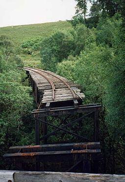 Lochaber Narrow Gauge Railway Lochaber Narrow Gauge Railway Wikipedia