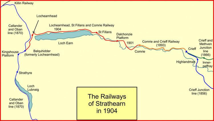 Lochearnhead, St Fillans and Comrie Railway