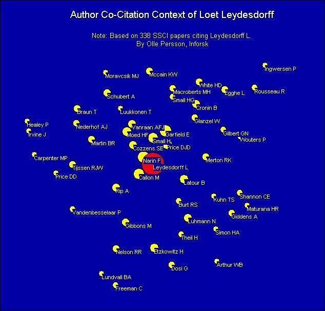 Loet Leydesdorff Loet Leydesdorff scientometrics knowledgebased economy