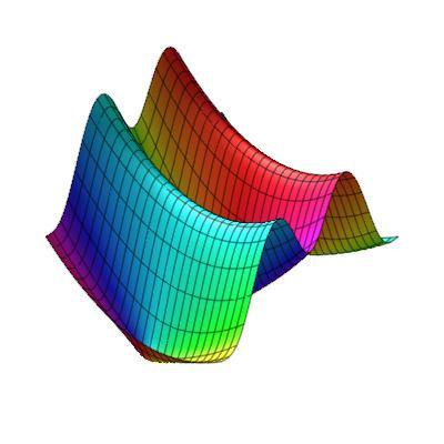 Lommel function