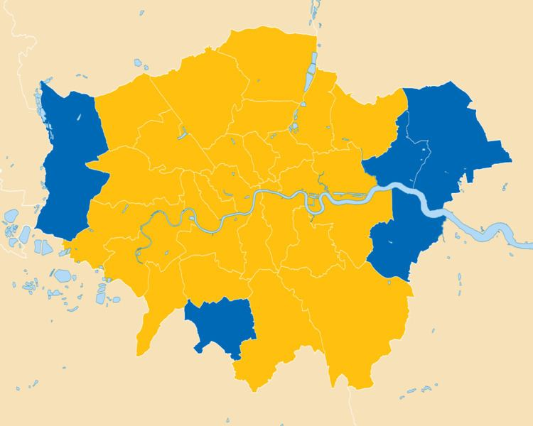London independence