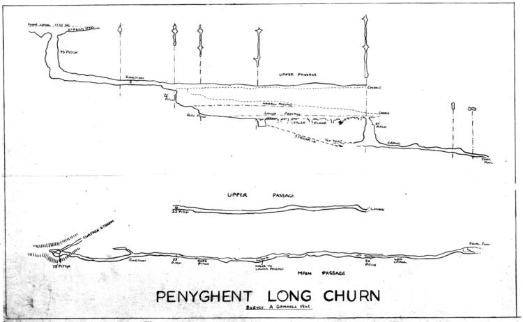 Long Churn Cave CaveMapsorg