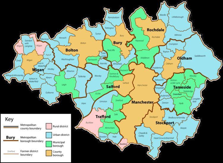 Longendale Urban District