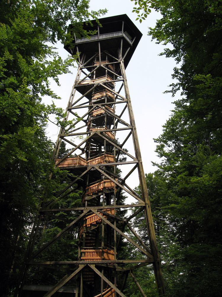 Loorenkopf Loorenkopf Mapionet