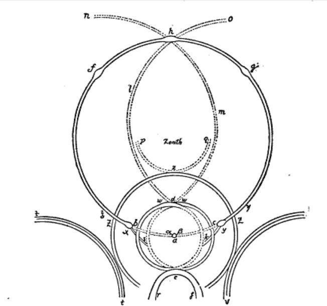 Lowitz arc