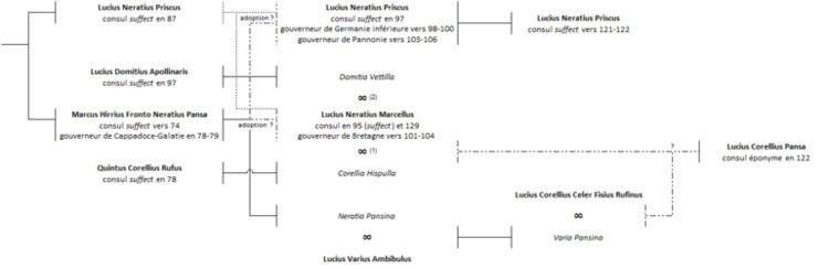 Lucius Neratius Marcellus Lucius Neratius Marcellus Wikipdia