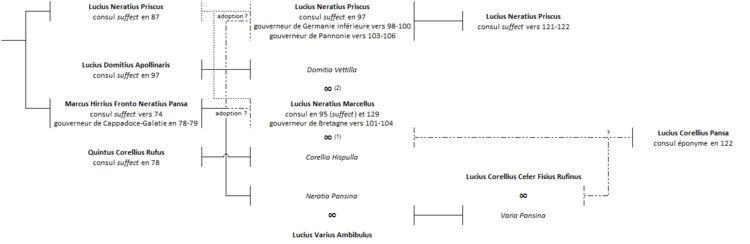 Lucius Neratius Marcellus Lucius Neratius Marcellus Wikiwand