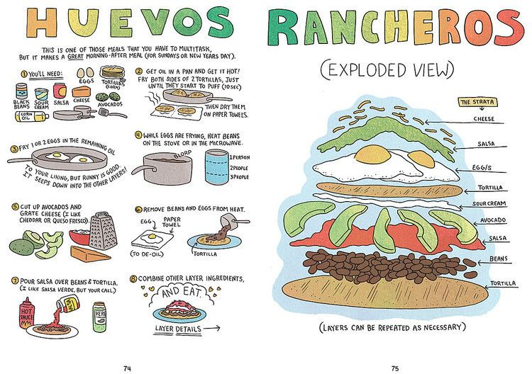 Lucy Knisley Lucy Knisleys Relish Is A Satisfying Comics Meal
