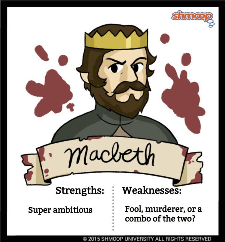 Macbeth (character) Macbeth in Macbeth