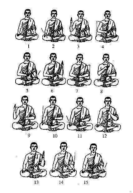 Mahasati meditation