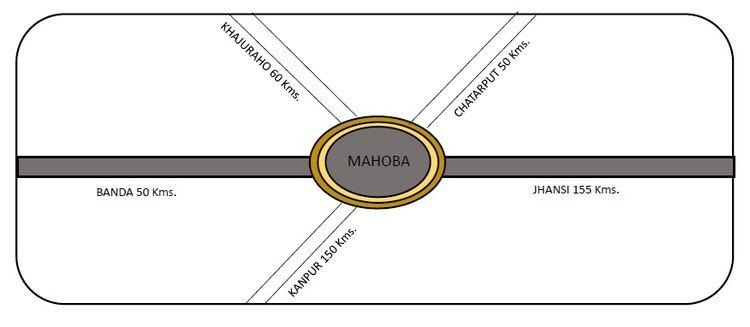 Mahoba in the past, History of Mahoba
