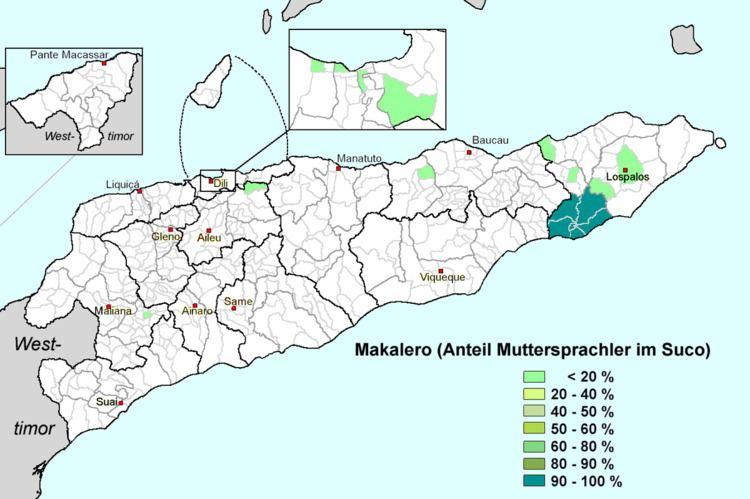 Makalero dialect