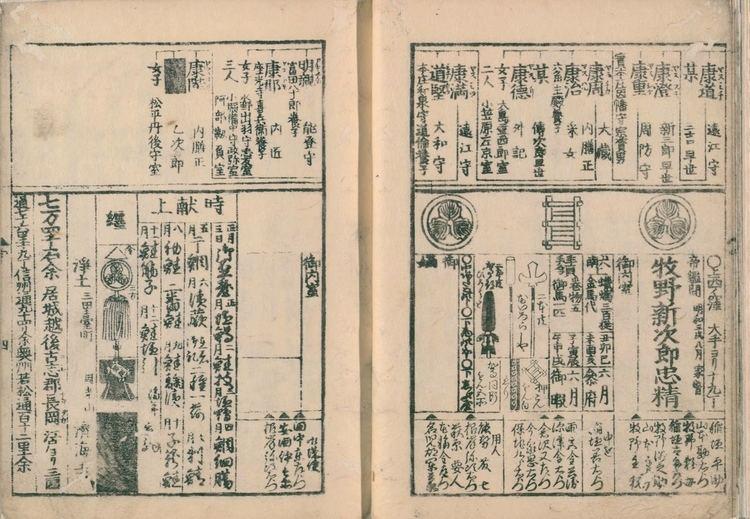 Makino Tadakiyo FileMakino Tadakiyo Anei 3 Daimyo Bukanjpg Wikimedia Commons
