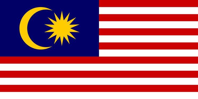 Malaysia at the 1975 Southeast Asian Peninsular Games