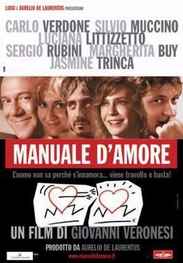 Manual of Love httpsuploadwikimediaorgwikipediaendd4Man