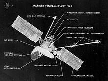 Mariner 10 httpsuploadwikimediaorgwikipediacommonsthu