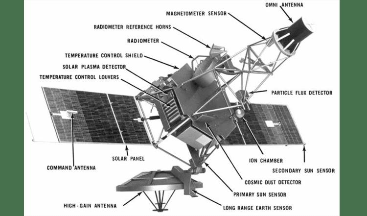 Mariner 2 50th Anniversary Mariner 2 The Venus Mission NASA Jet Propulsion