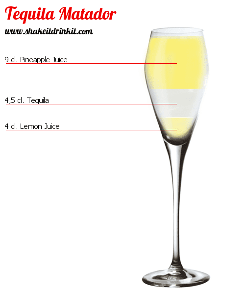 Matador (cocktail) Tequila matador Cocktail Recipe instructions and reviews